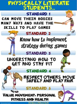 Pe Poster Physically Literate Students Physical Education