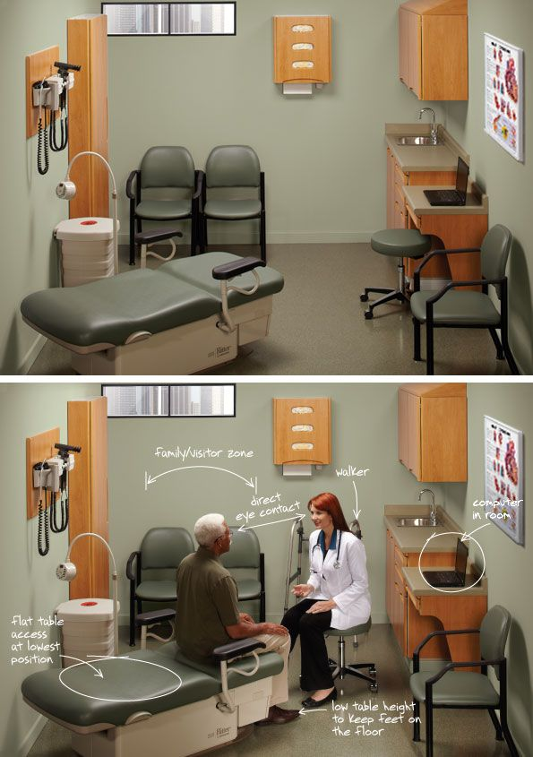 Midmark emr barrier free workflow b officedecor for Muebles oficina wks