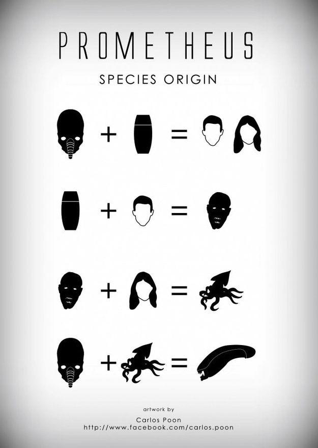 Prometheus Species Origin Chart | good advice & general chit chat