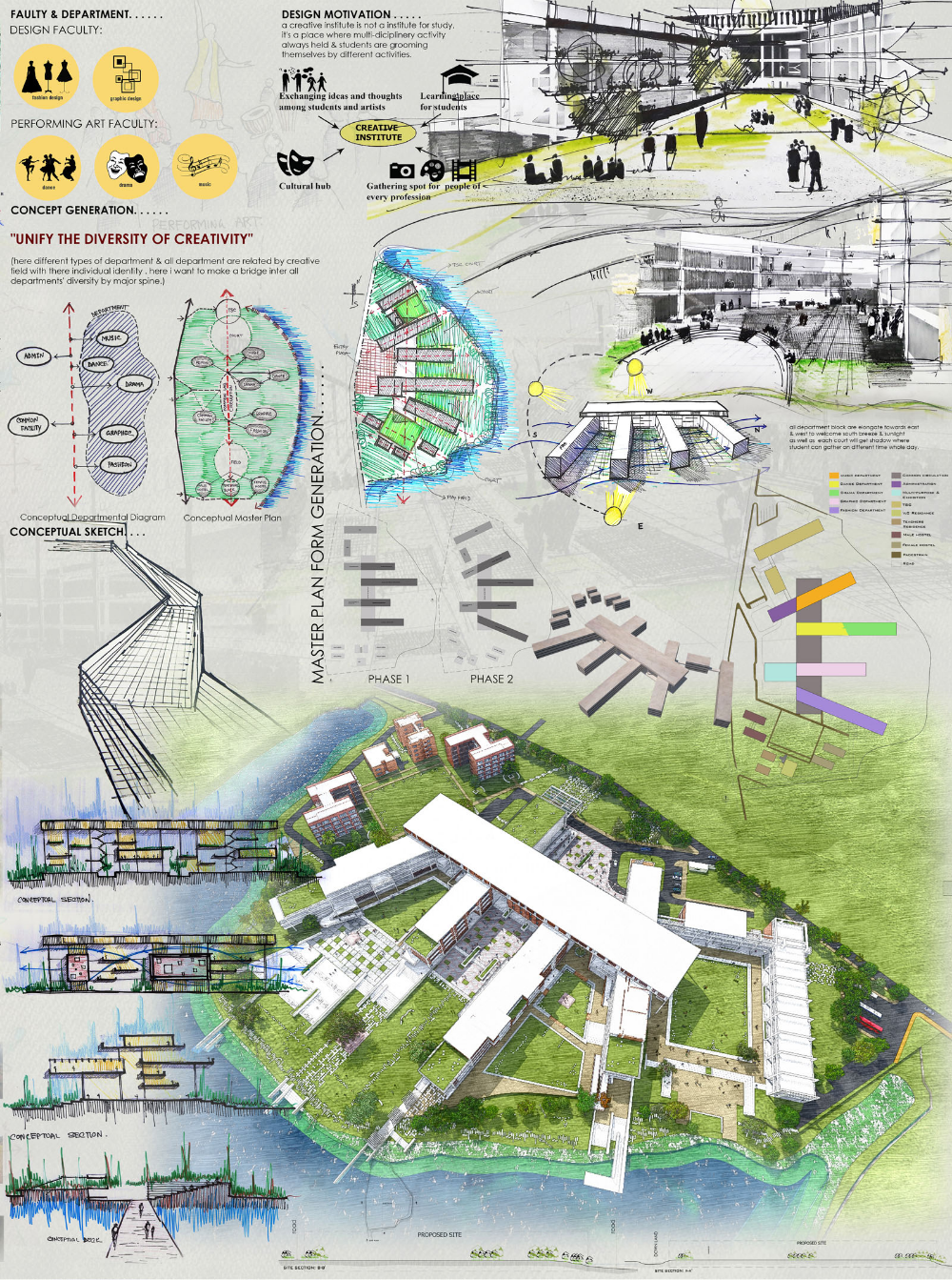 Campus Design For SMUCT |Bangladesh University | Campus Design, University  Architecture, Masterplan Architecture
