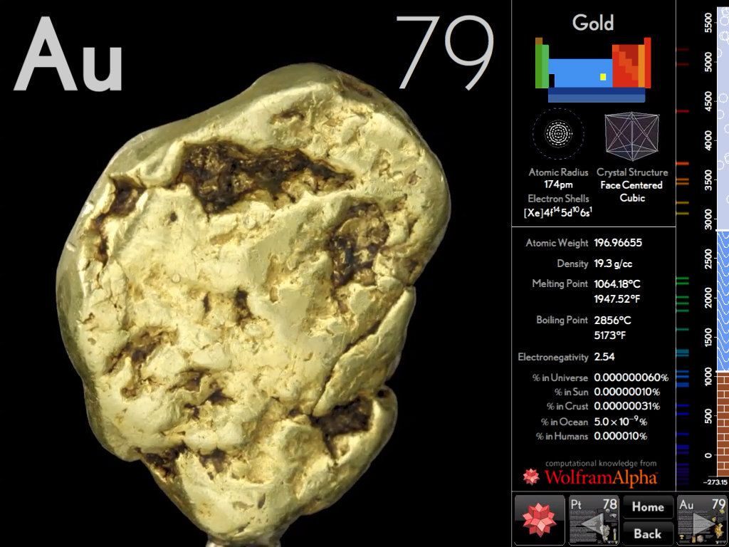 Au 79 gold periodic tables periodic charts pinterest simply incredible ipad app bringing every element to life like an interactive encyclopedia but more fun urtaz Gallery