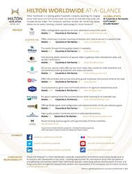 Hilton Corporate At A Glance Fact Sheet Hilton Worldwide Hilton