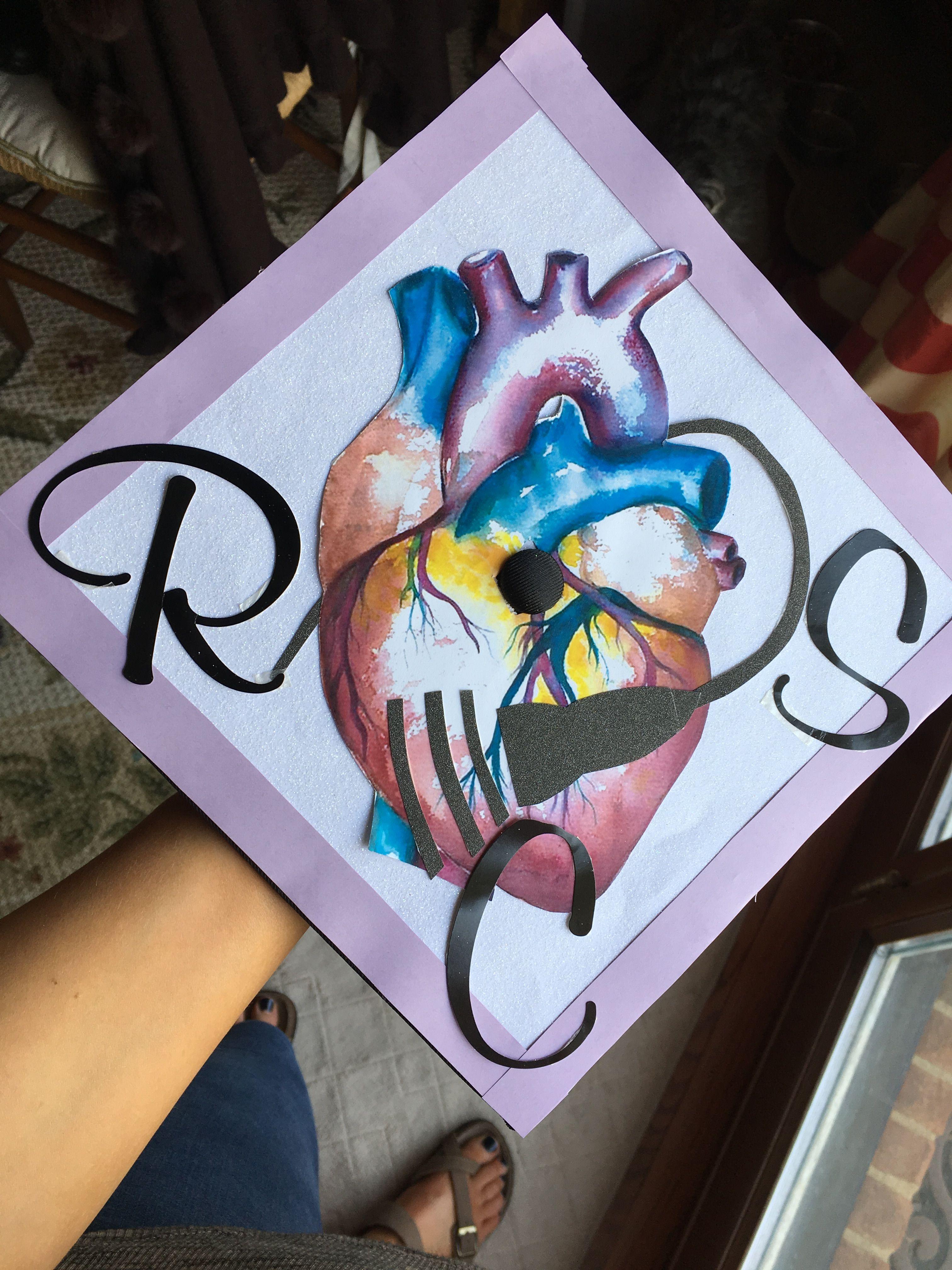 graduation cap registered cardiac sonographer rcs transducer