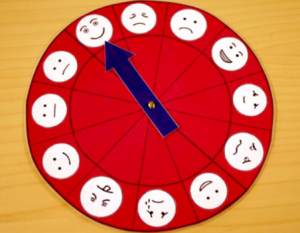 näkymä kellotaulua muistuttavasta tunnetaulusta, jossa on ilmekuvia ja viisari