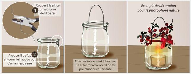 cas 1 fabriquez un photophore suspendre partir d 39 un. Black Bedroom Furniture Sets. Home Design Ideas