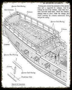 The Galley Washington 1776 Plank On Frame Ship Model Project And Plans Kapal Miniatur Lautan