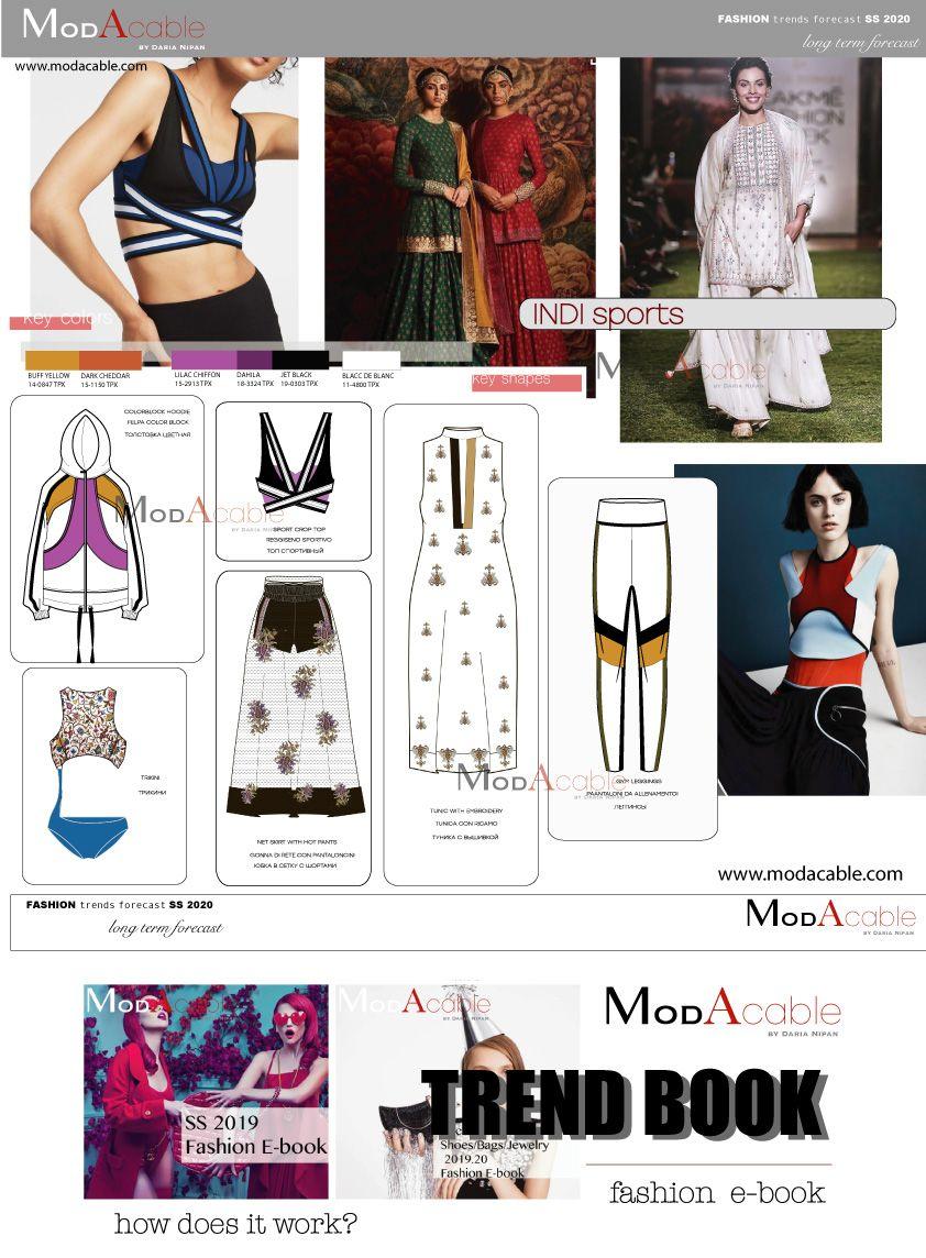 SS 2020 fashion trend INDI sports | t r e n d | Fashion ...