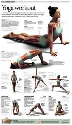 yoga workout  easy yoga workouts office yoga yoga fitness