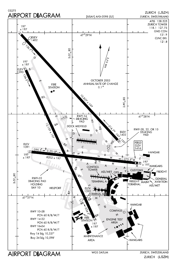 Zrh Runway Diagram Runway Pinterest Runway Civil Aviation And