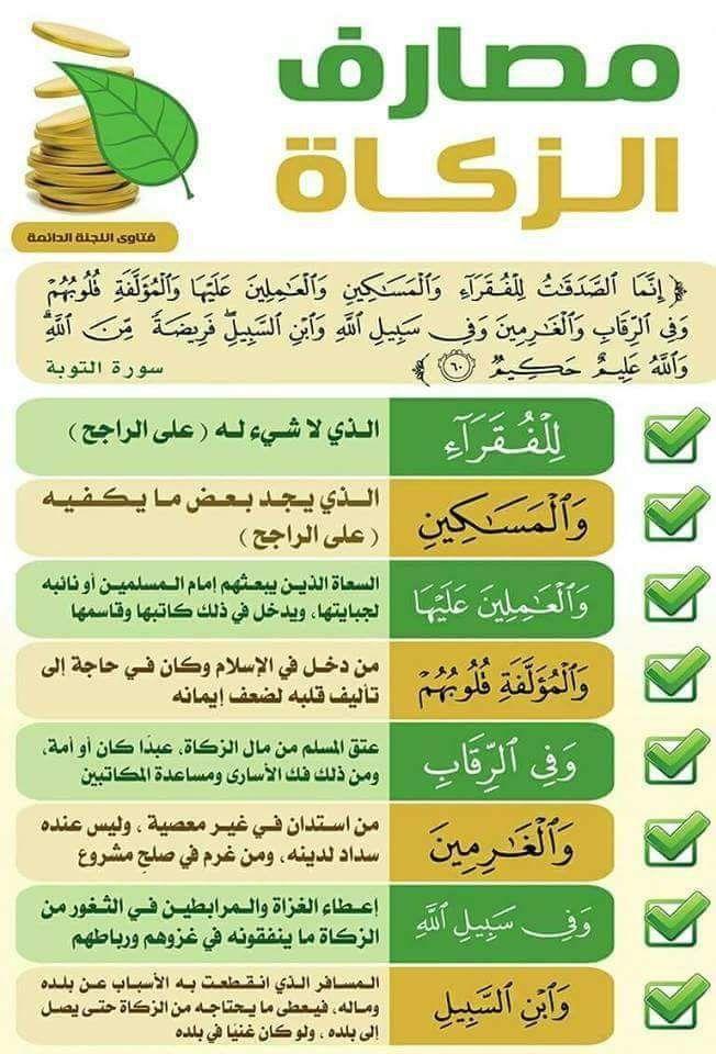 مصارف الزكاة Islam Beliefs Learn Islam Islamic Phrases