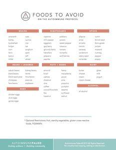 Paleo Autoimmune Protocol Print-Out Guides - Autoimmune Paleo