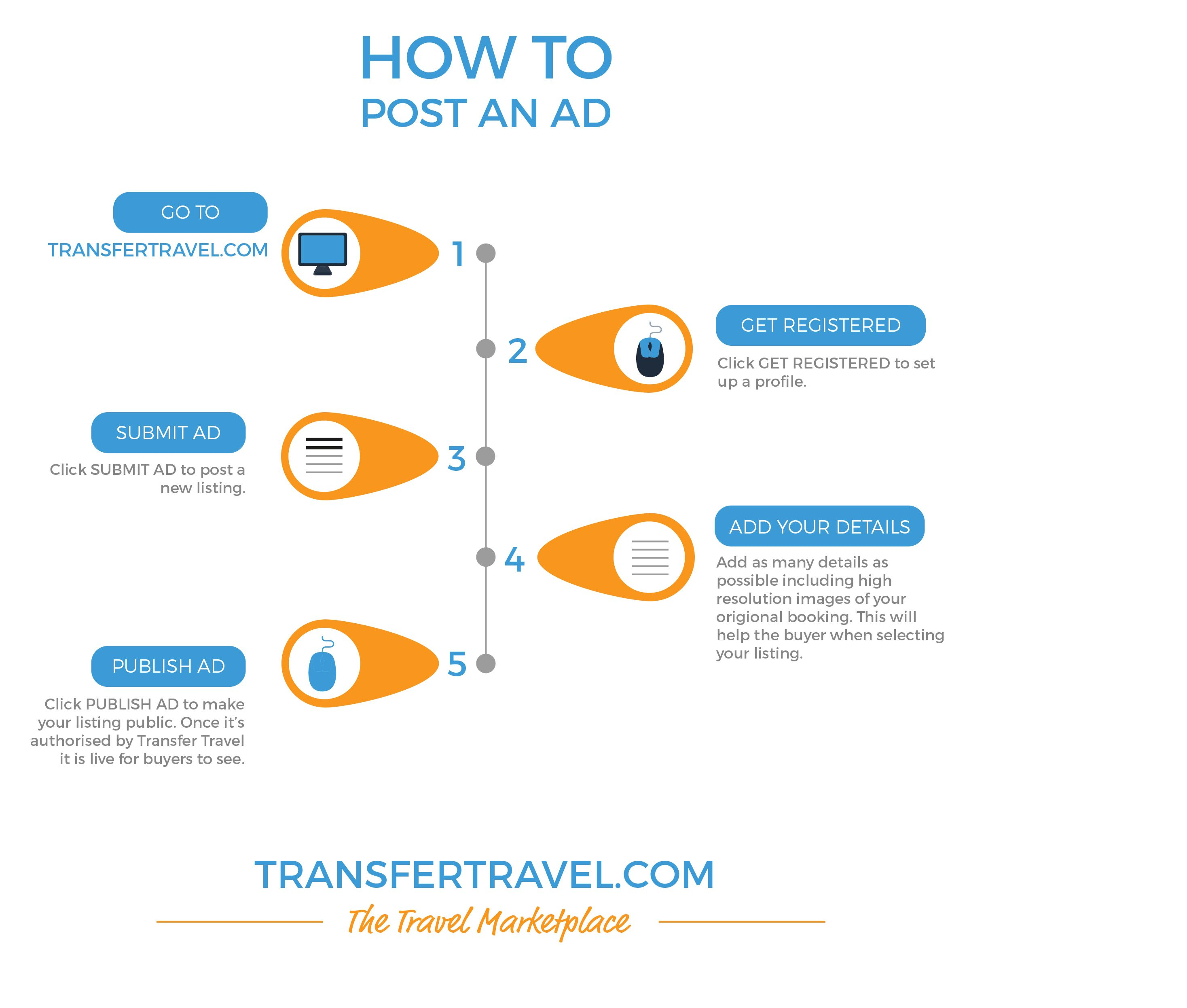 How To Post Your Own Ad on Transfer Travel!    It's #free and #easy to use and we have people looking everyday for #travel #deals!