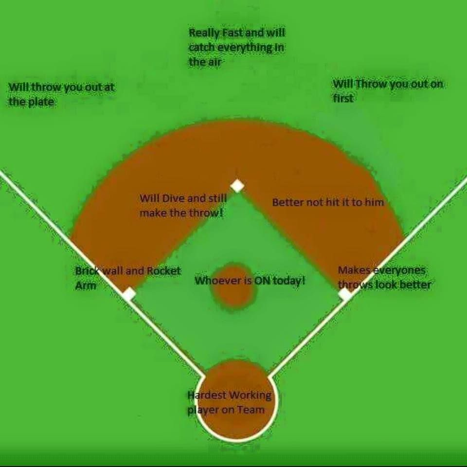 medium resolution of so accurate and it s not a bad thing either softball coach girls softball softball