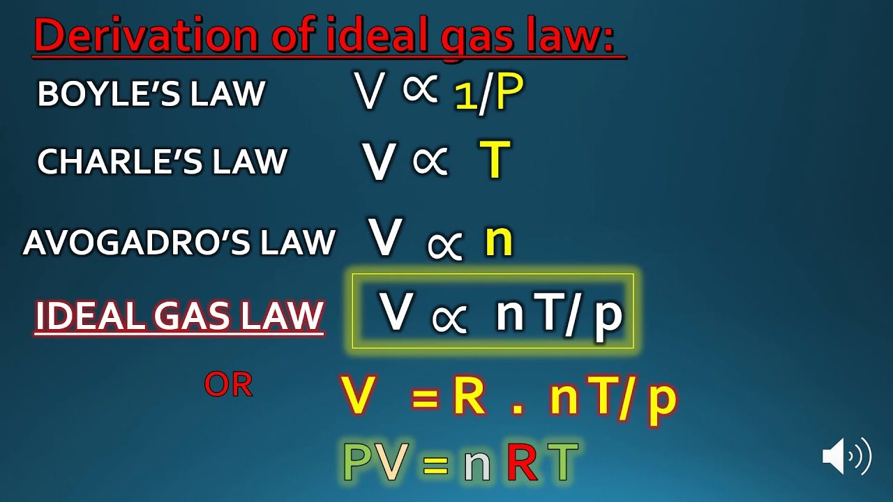 hight resolution of ideal gas law derivation pv nrt