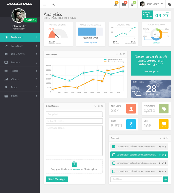 17 Best images about / UX/UI: Dashboard on Pinterest | Flats ...