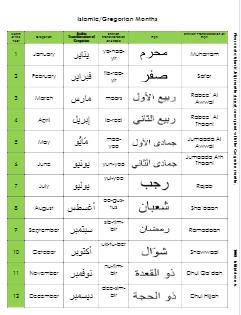Arabic Vocabulary Teaching Aids | arabic pdf | Vocabulary