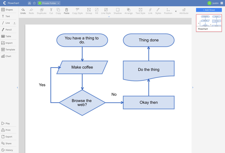 24 Awesome Free Diagram Software Windows Bookingritzcarlton Info Flow Chart Workflow Diagram Diagram Design
