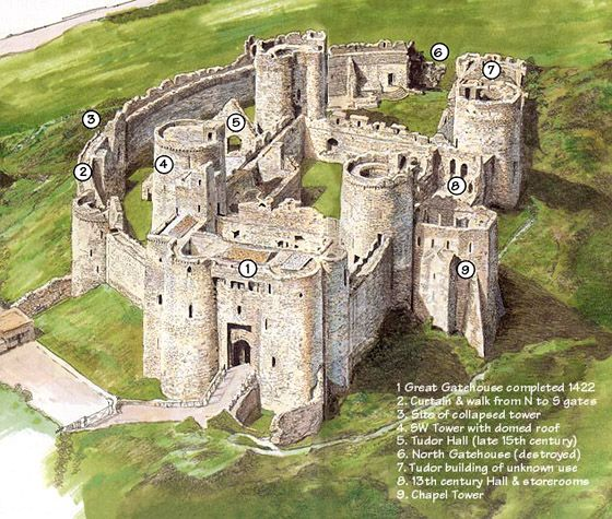 Kidwelly Castle Benefited From The Latest Thinking In Design It Had A Concentric With One Circuit Of Defensive Walls Se Pinteres