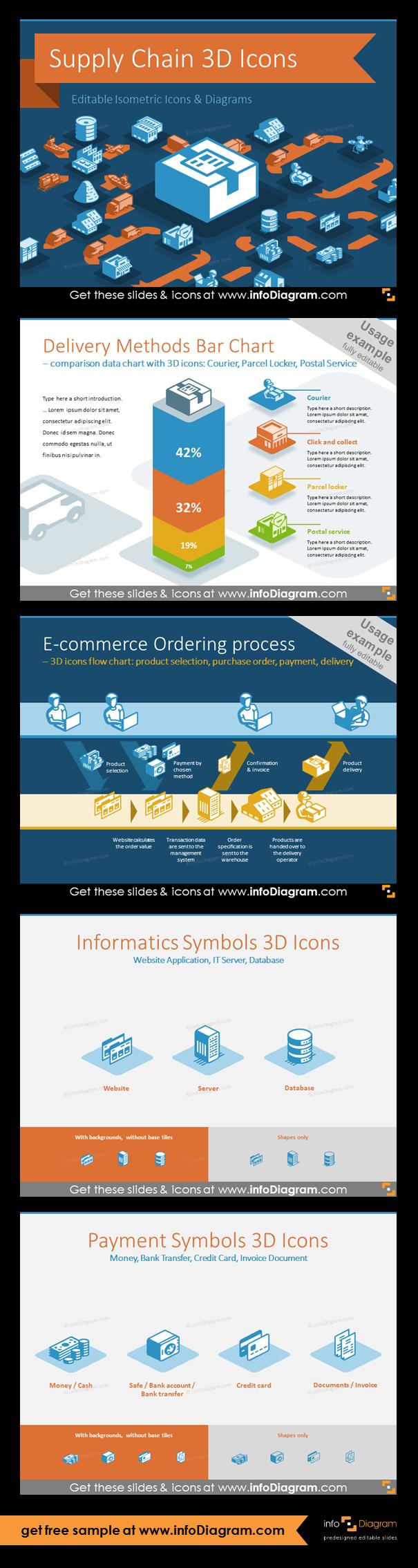 delivery methods bar chart comparison data chart with 3d icons courier parcel locker postal service e commerce ordering process 3d icons flow  [ 605 x 2268 Pixel ]