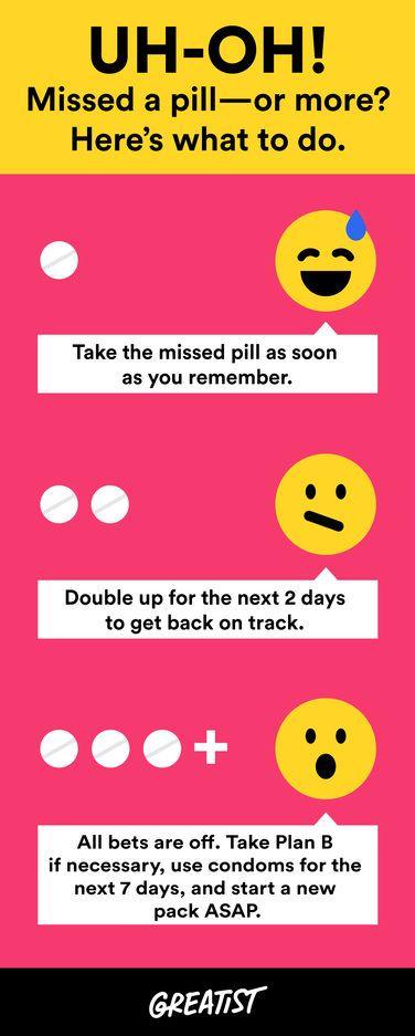 effects of diet pills on pregnancy