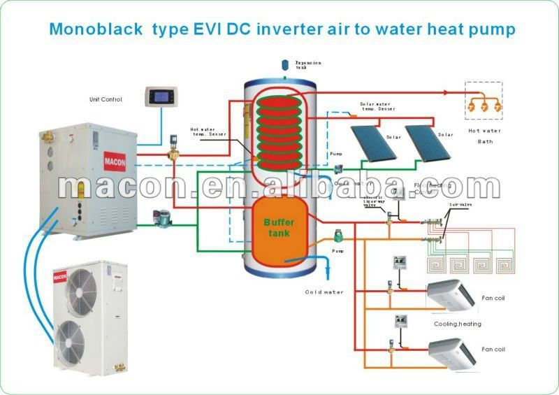 Daikin Heat Pump New Macon Evi Floor Heating Heat Pump For Cold