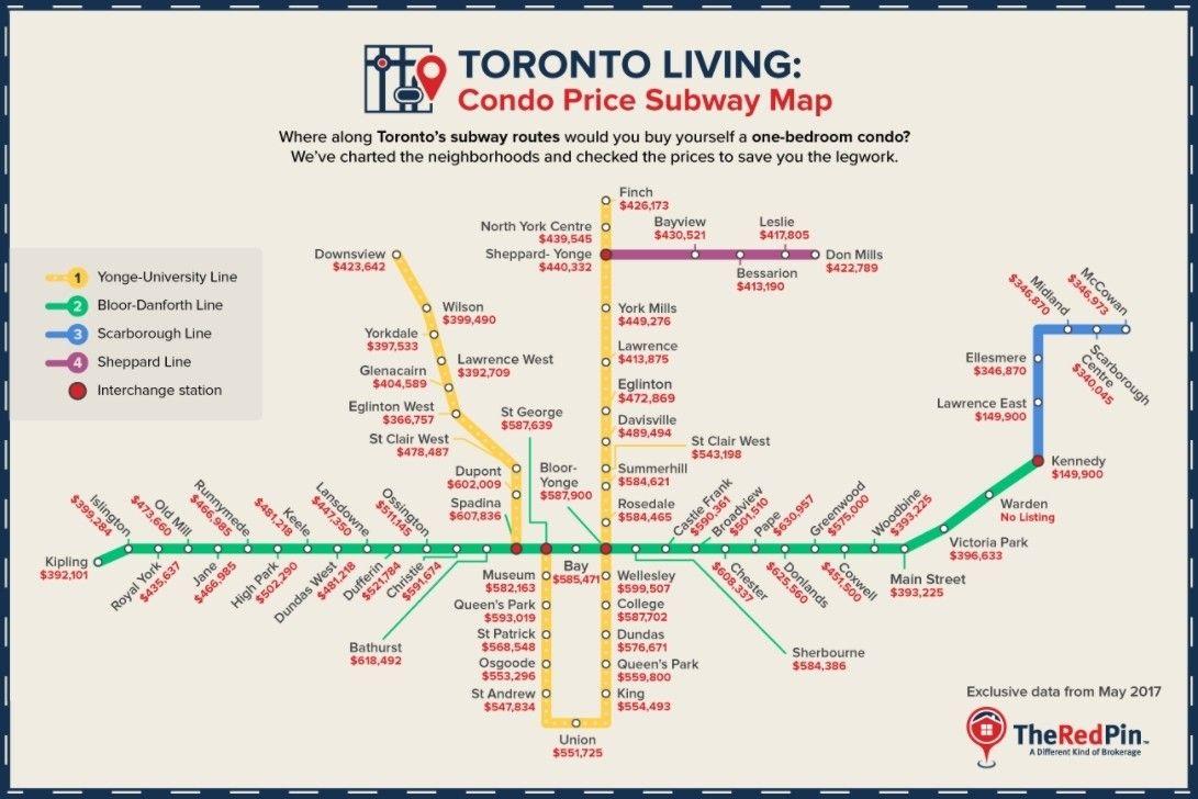 Original Jpg 1091 728 Toronto Subway Subway Map