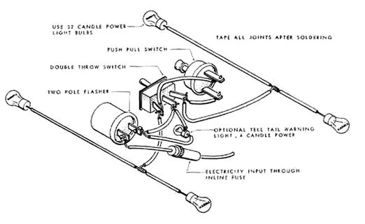 image result for 6 volt motorcycle blinker wiring diagram turn signal and hazard light wiring diagram wiring diagram for blinkers wiring