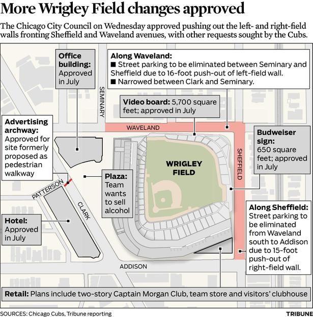 Map Wrigley Field Renovations Chicagotribunecom Dec 12 2013