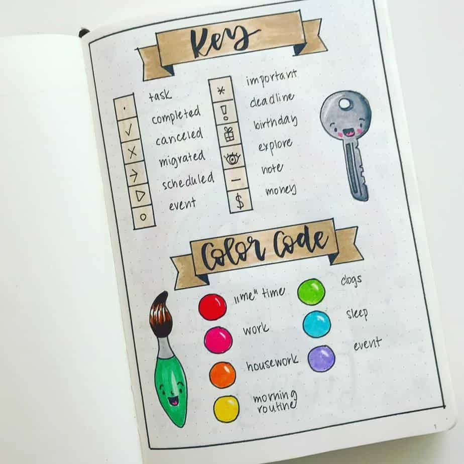 Bullet Journal Key: How To Create The Perfect One For You