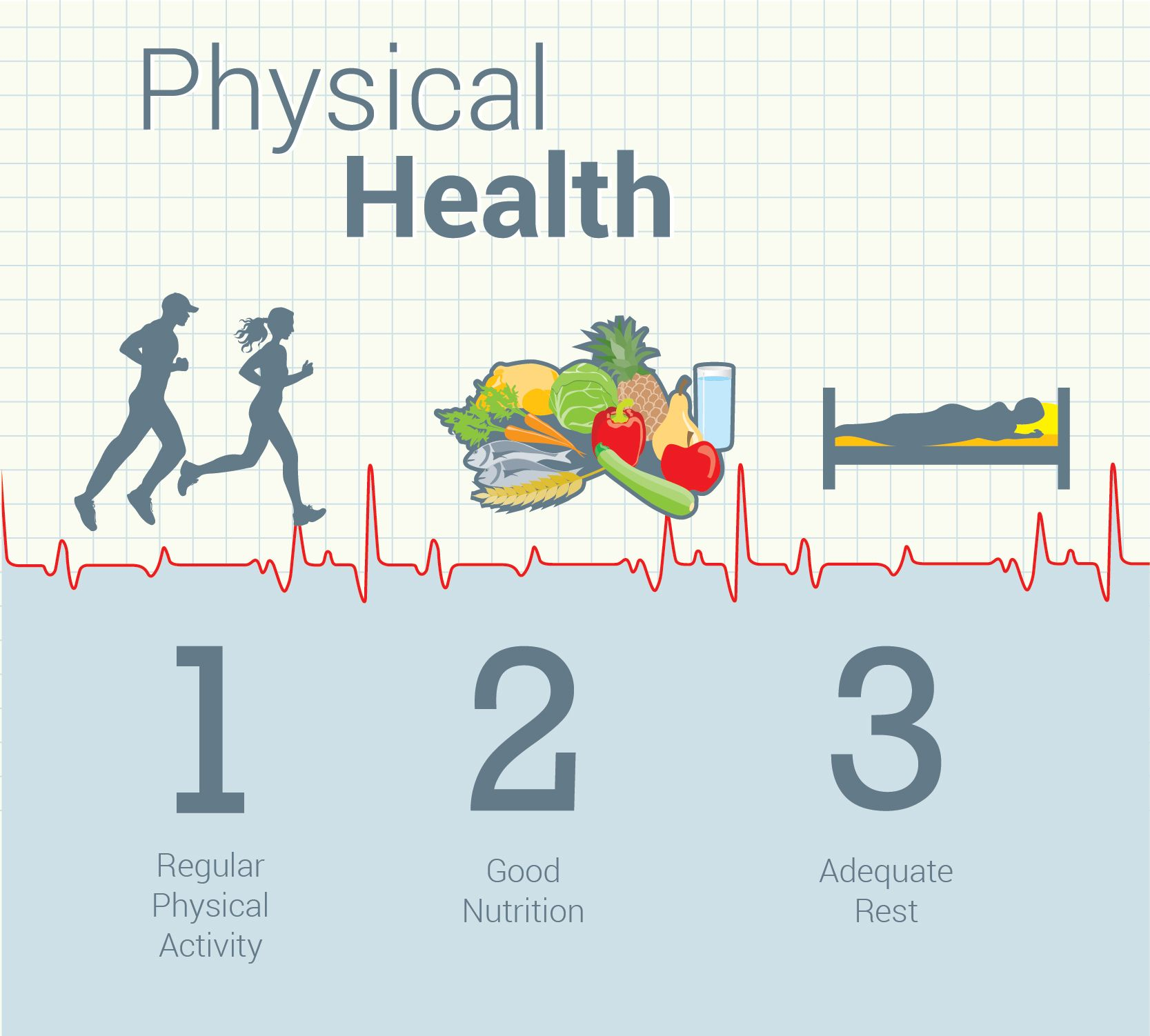 Physical health is a term that defines a form of the body