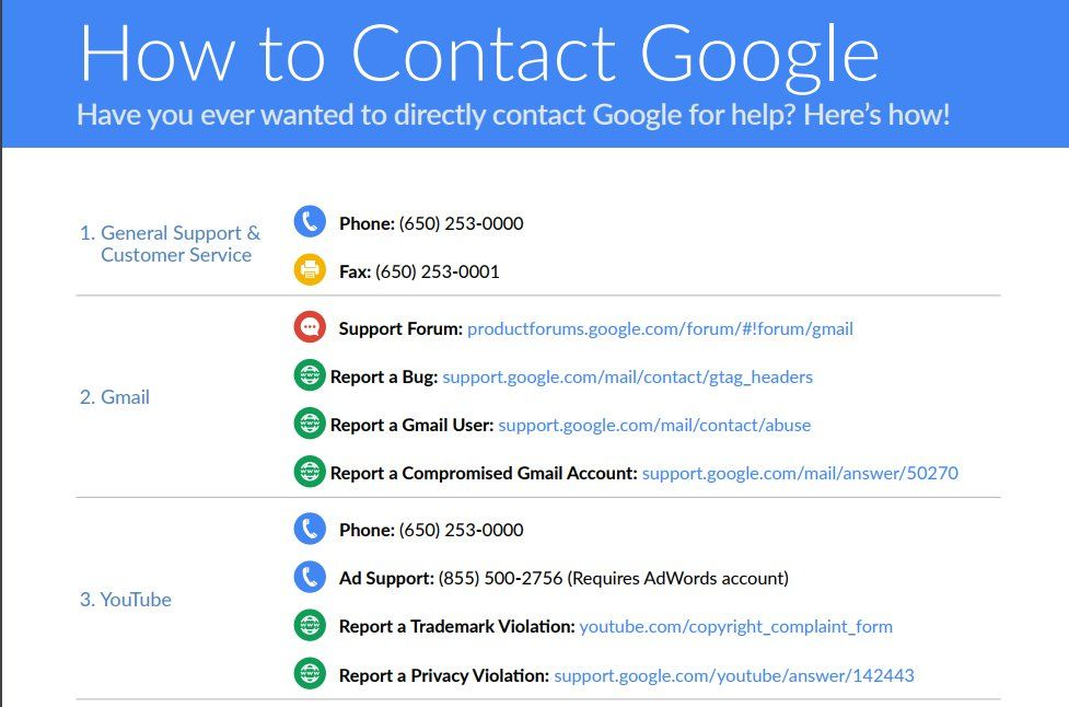 How To Contact Gmail Google Customer Service Gmail Google Gmail Supportive