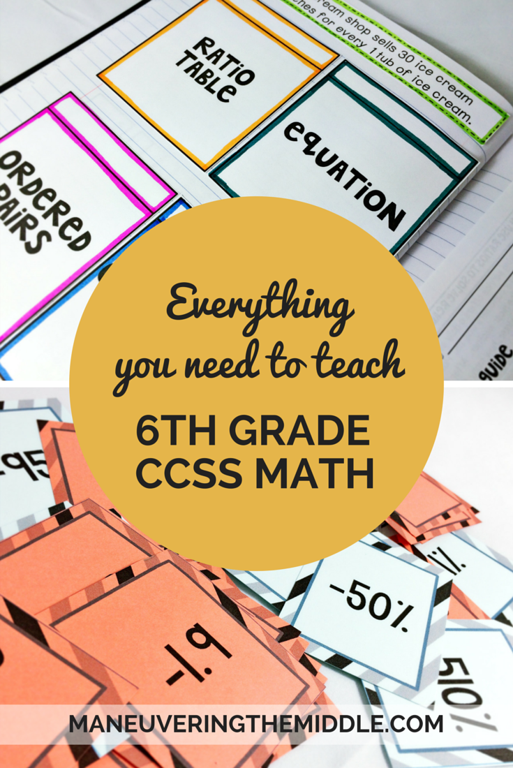 Year long activities and materials for the common core 6th grade ...