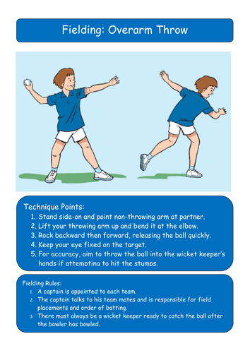 Cricket Technique Cards Cricket Coaching Cricket Tips Cricket Equipment