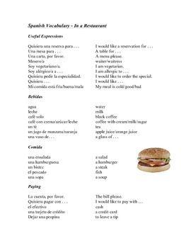Spanish Vocabulary In A Restaurant Vocabulary Skits Language Resources