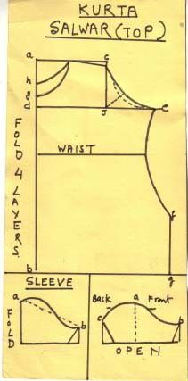 drafting instructions of kurta before cutting and sewing
