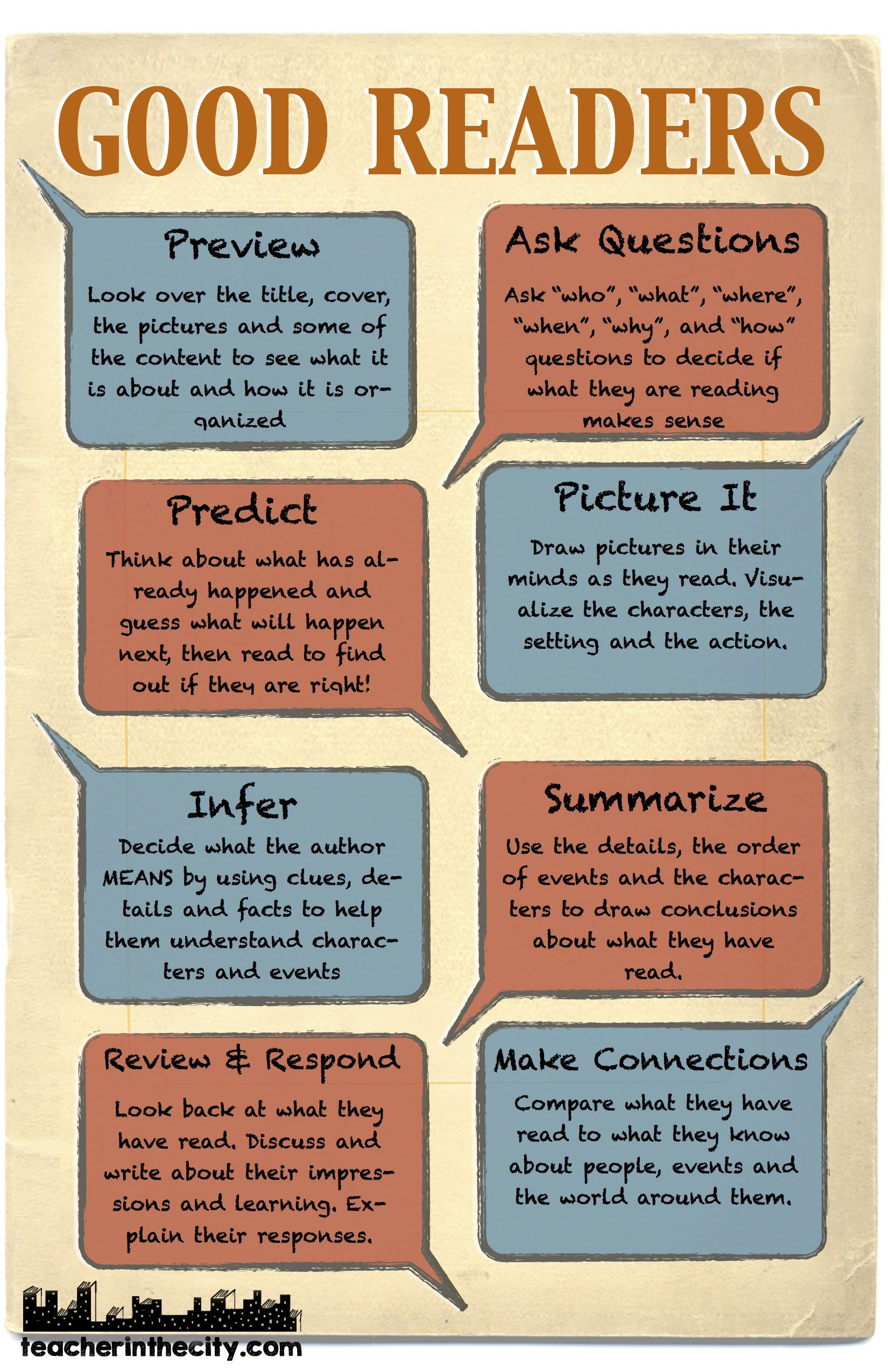 Pin By Christy Clow On 5th Grade Digital Learning Classroom Reading Websites For Kids Learning Websites For Kids