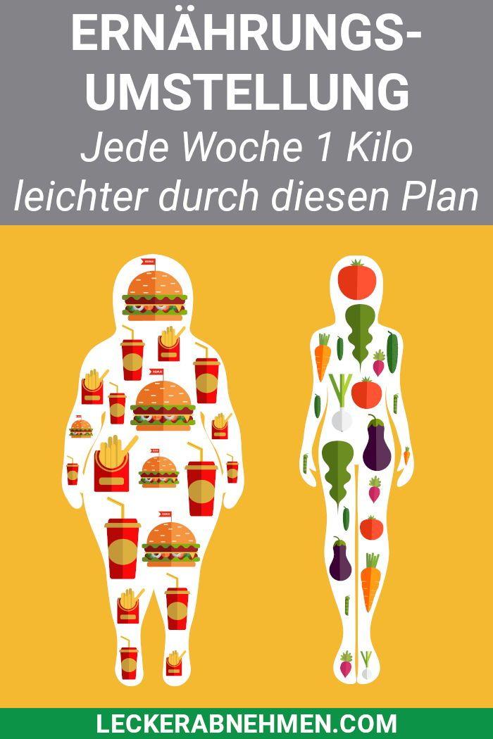 wie viel kilo in einer woche abnehmen ist gesund