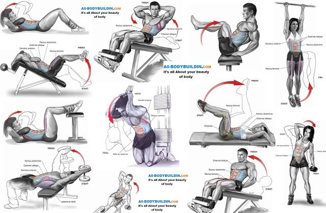 Best Exercise To Build Wide Shoulders