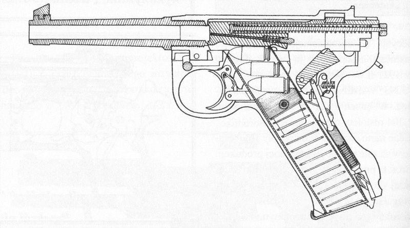 Lahti L-35