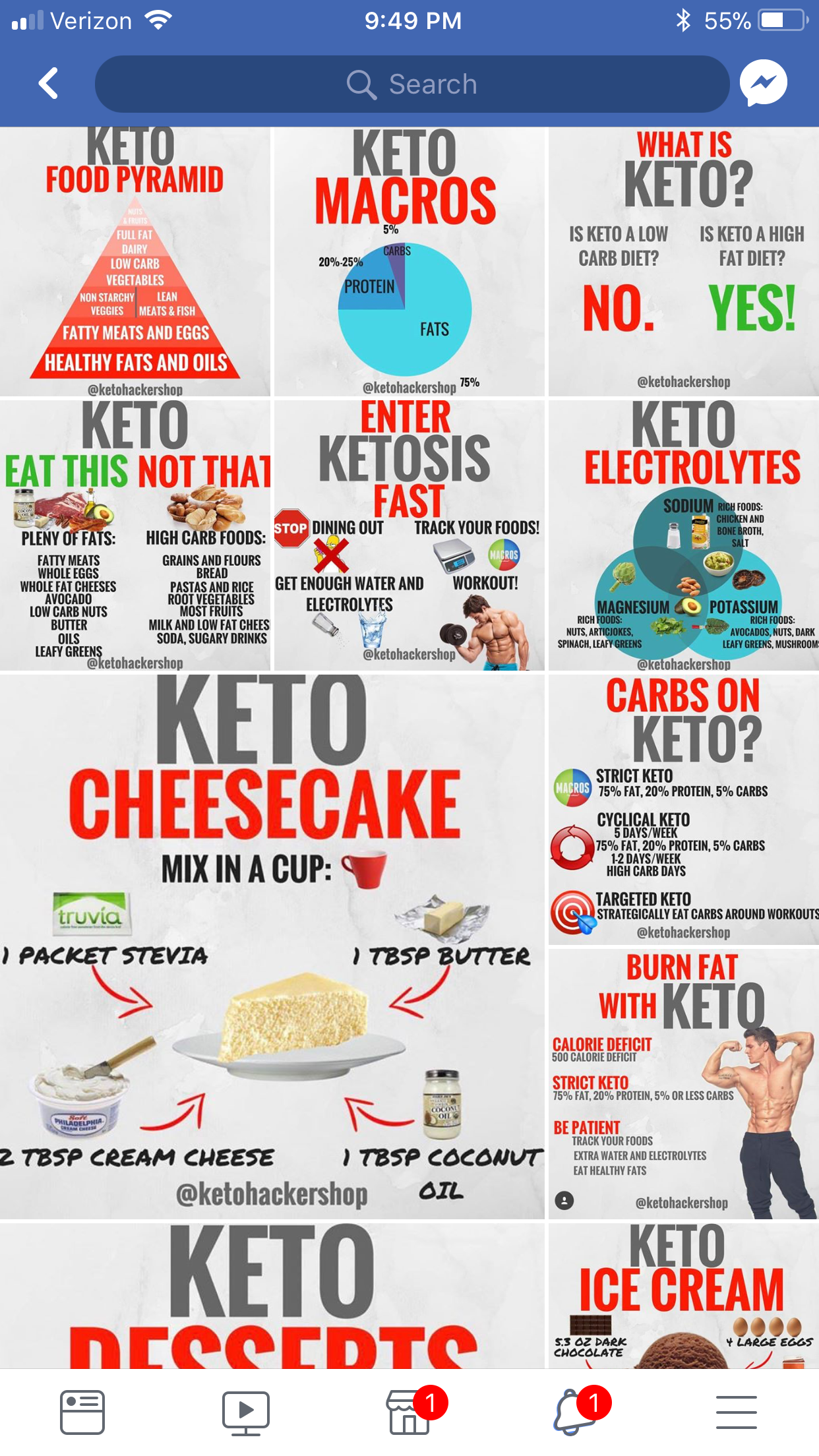Pin By Michelle Lee On Keto Ketogenic Diet Plan Ketogenic Diet Meal Plan Ketogenic Diet Cancer