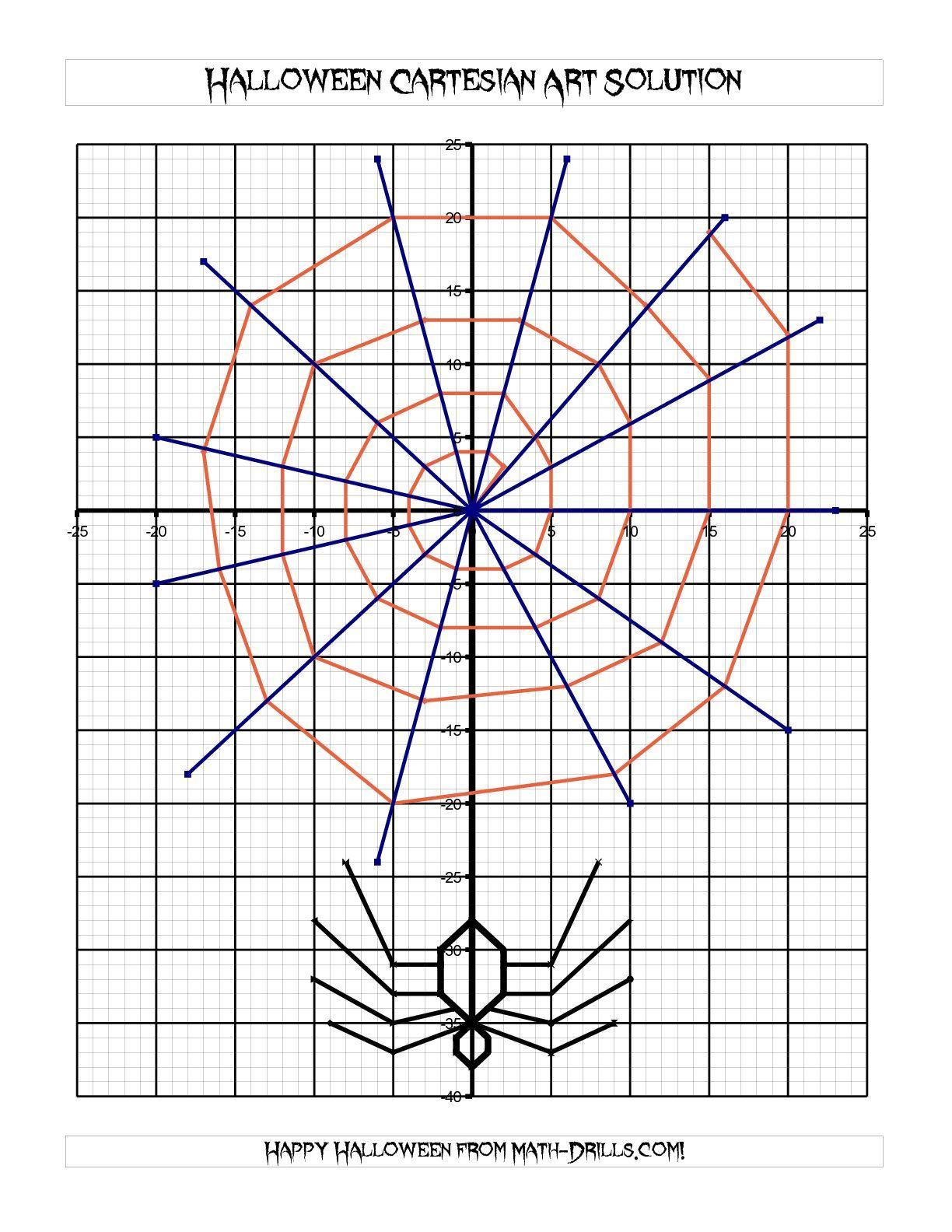The Cartesian Art Halloween Spider Math Worksheet From The