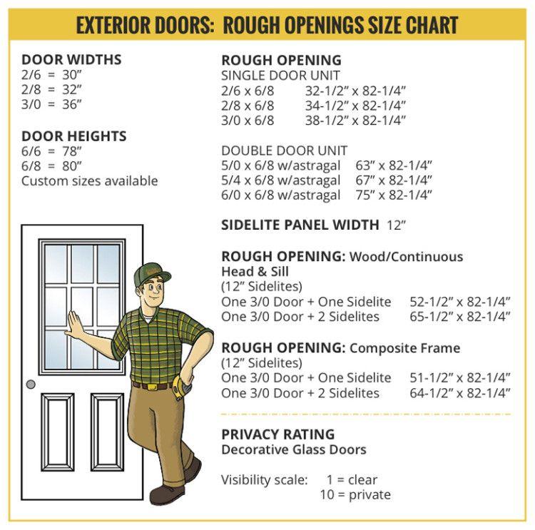 32x80 exterior door. Appealing Rough Opening For 32x80 Door Gallery  Best inspiration
