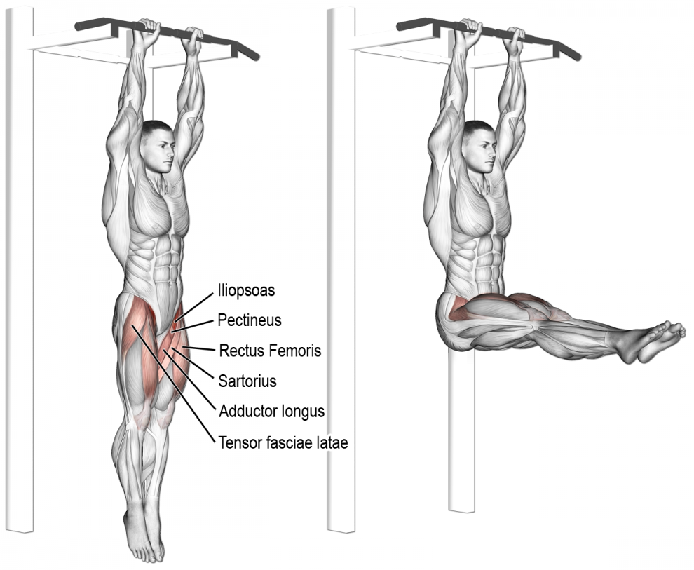 execution hanging leg raises