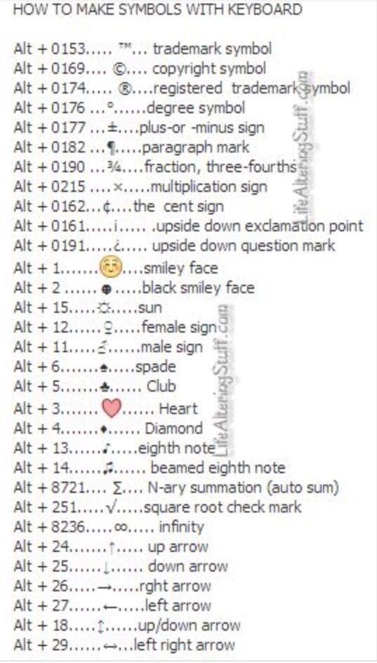 Segreti Keyboard Symbols Useful Life Hacks Simple Life Hacks