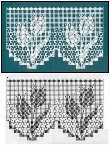 Hermosas cortinas y cenefas hechas en crochet y ganchillo - Puntillas para cortinas ...