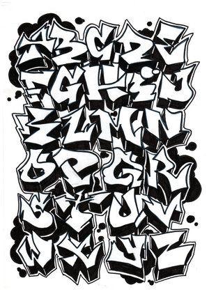 Abecedarios De Graffitis Letras Graffiti Abc