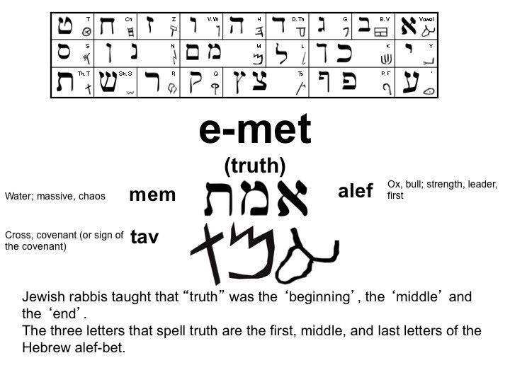 HEBREW WORD! - TRUTH