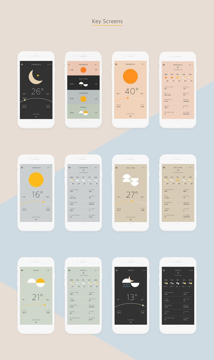 Simpe weather app Qiner Wang #ui #uidesign #appdesign #minimal