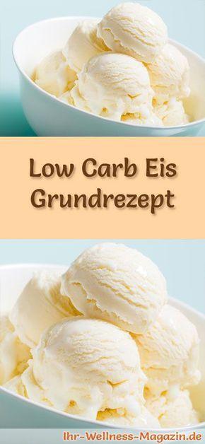 Schnelles Low Carb Eis selber machen - Grundrezept - gesundes Eis-Rezept #healthyicecream