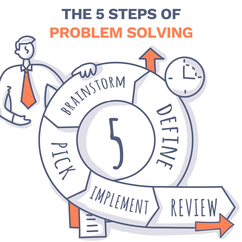 The 5 Steps Of Problem Solving Problem Solving Solving Problem Solving Skills